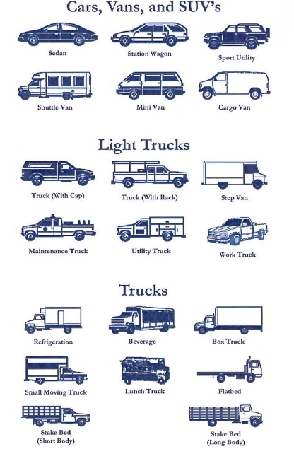 How can I find Box Truck Commercial Auto and Straight Truck Insurance Plans near me and buy right now.